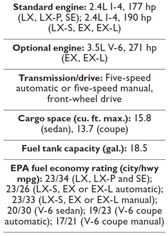 Specs for the 2013-MY Honda Accord.
