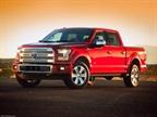 2015 Resale Forecast for Light-Duty Trucks