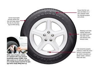 5 Tips for Safer Passenger Car Tires