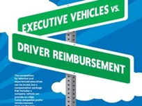 Executive Vehicles vs. Driver Reimbursement