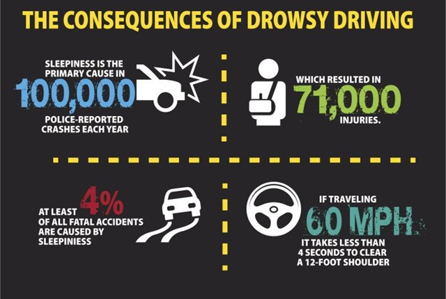 Image result for dont drive while drowsy