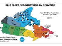 The Canadian Fleet Market is a Tale of Two Regions