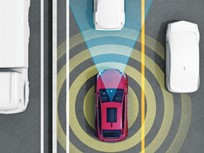 The Importance of In-Vehicle Safety Technology