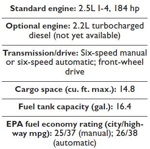 The specs of the 2014 Mazda6.