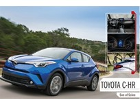 Toyota C-HR: Son of Scion