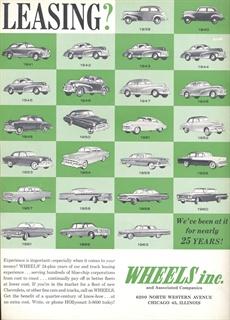 Wheels ad, circa 1965