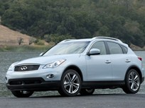 Infiniti EX35 Named IIHS Top Safety Pick