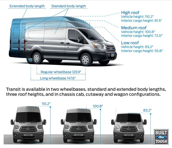 15 Passenger Ford Transit High Top: Ford Details All-New Transit Van Body Styles And Transit