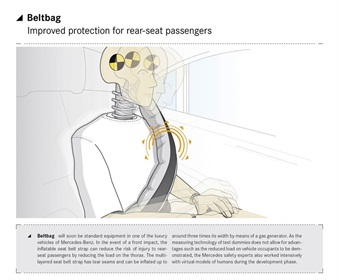 A diagram of Mercedes-Benz's BeltBag technology.