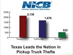 NCIB: Pickup Truck Thefts Highest in Texas
