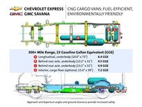 AT&T to Deploy New CNG Chevrolet Express Cargo Vans