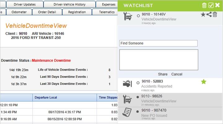Screenshot of ARI WatchList courtesy of ARI.