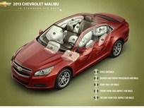2013-MY Chevrolet Malibu Continues to Attract High Safety Scores Worldwide