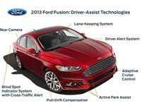 NHTSA Gives Ford Fusion and Fusion Hybrid Five-Star Safety Ratings