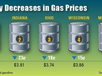 Gas Prices Falling in Great Lakes States