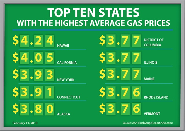 AAA's Feb. 11 chart shows the top 10 states with the highest prices.