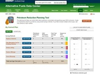 Energy Department Offers Free Petroleum Reduction Planning Tool for Fleets