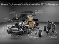 Cadillac Details ATS EPA-rated MPG for 2.0L Turbocharged Engine Option