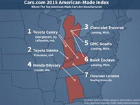 Toyota Camry Named Most American-Made Car