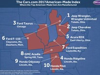 Jeep Wrangler Named Most American Vehicle by Cars.com