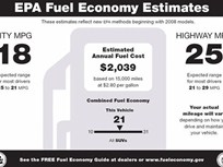New Light-Duty Fuel Economy Falls in September