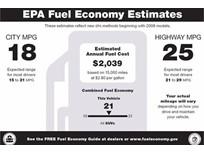 New-Vehicle MPG Ticks Lower in June