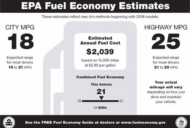 Photo of EPA fuel economy label via Wikimedia.
