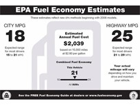 New-Vehicle MPG Falls in August