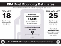 New-Vehicle Fuel Economy Reaches 25.4 MPG