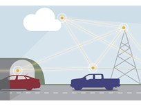 Ford Research Advances Connected-Car Tech