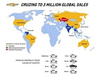 GM Sells 3M Chevrolet Cruze Cars Globally
