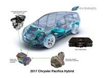 Chrysler Pacifica Hybrid Fuel Economy Rises After EPA Testing