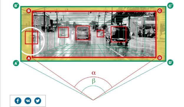 When the object (in the white circle) gets in the border of the camera's field of view (ABCD), it is very difficult to recognize. Self- driving vehicle's Artificial intelligence complements the knowledge about the current traffic situation with the RAM data (modeling human hippocampal function). A'B'C'D Picture ', recorded a moment earlier, contains information about the object, sufficient for its recognition. Photo: Cognitive Technologies