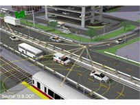 Researchers Explore Use of Virtual Traffic Lights