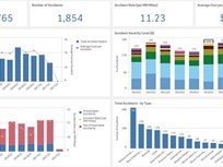 Donlen Adds Data Visualization Tool to FleetWeb