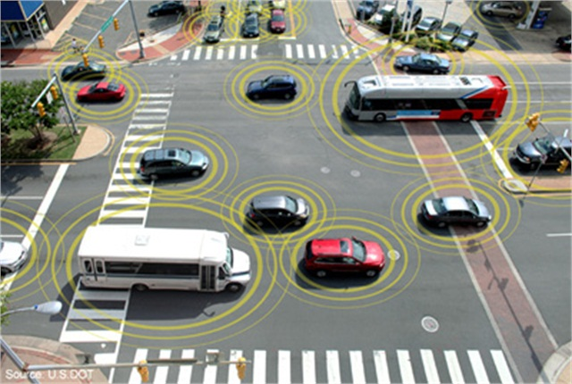 Connected vehicle technology image courtesy of the U.S. Department of Transportation.