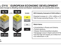 State of the Western European Fleet Market: 2015
