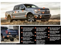 Ford Updates F-150 Styling for 2018