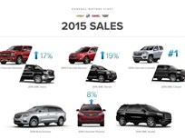 Mid-Size Pickups Bolster GM Fleet Sales in 2015