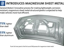 GM Develops Process Allowing Use of Lightweight Magnesium in Automotive Components