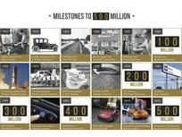 GM Celebrates 500M Vehicles Produced