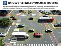 GM Testing New Safety Technologies as Part of U.S. DOT Program