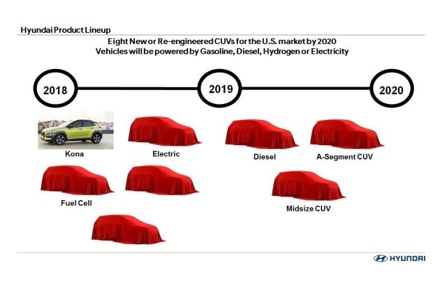 Graphic courtesy of Hyundai.