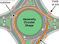 Fleet Safety Tip of the Week: Driving Through Roundabouts