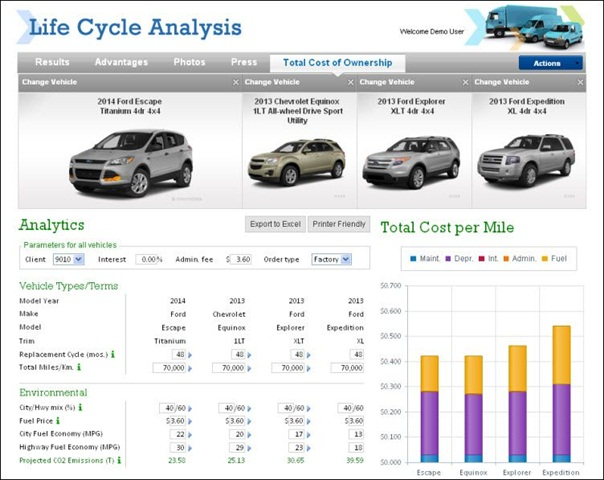A screenshot of ARI's improved life cycle analysis tool. Photo courtesy ARI.