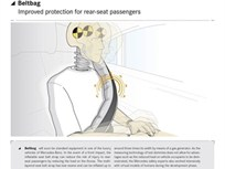 Mercedes Develops Inflatable Rear-Seat Seatbelt Technology