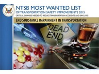 Fed Agency Lists Most-Wanted Safety Improvements