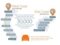 ChargePoint Installs 95 EV Charging Stations