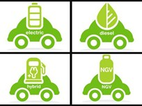 Fuel Ambassadors Featured at Green Fleet Conference
