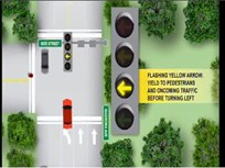 Fleet Safety Video Tip: What a Flashing Yellow Arrow Means